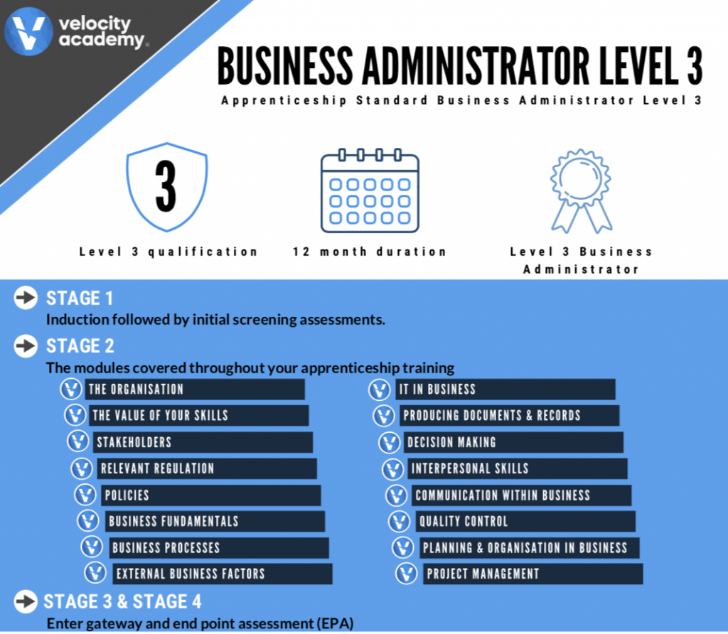 Business Admin Units